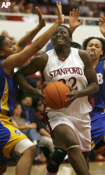 Gauchos Fall on Road to No. 14 Stanford, 81-47