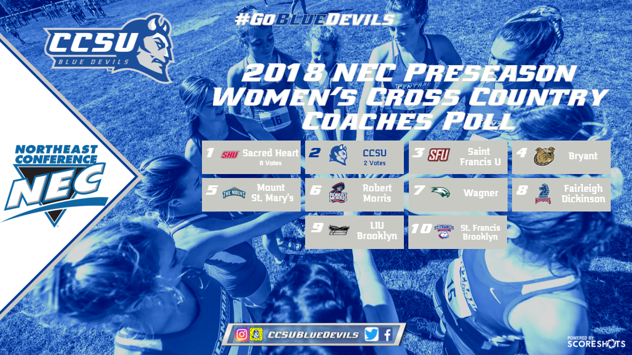 Women's Cross Country Picked Second in NEC Preseason Poll