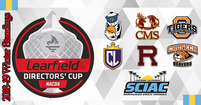 Six SCIAC Teams in Final Winter Learfield Director's Cup Standings