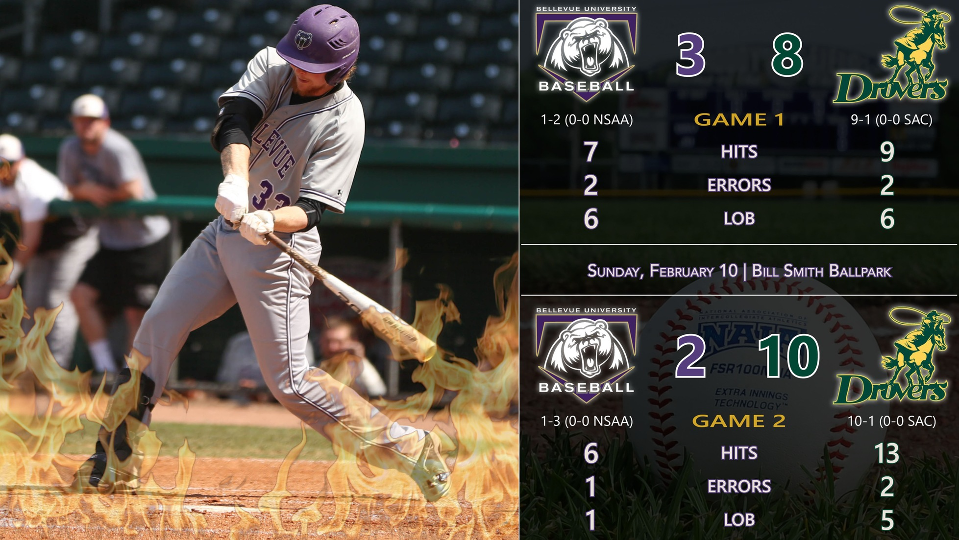Bruins win opener, drop series at USAO
