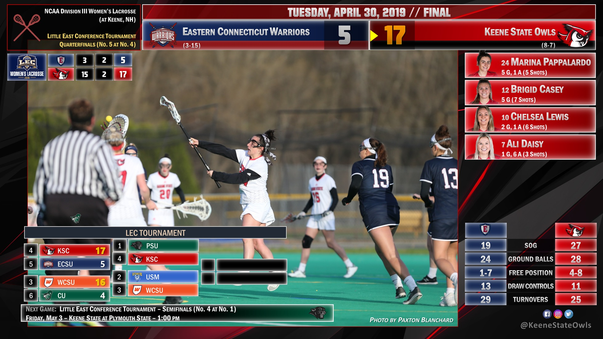 Women's Lacrosse Rolls Into LEC Semifinals With 17-5 Win Over ECSU