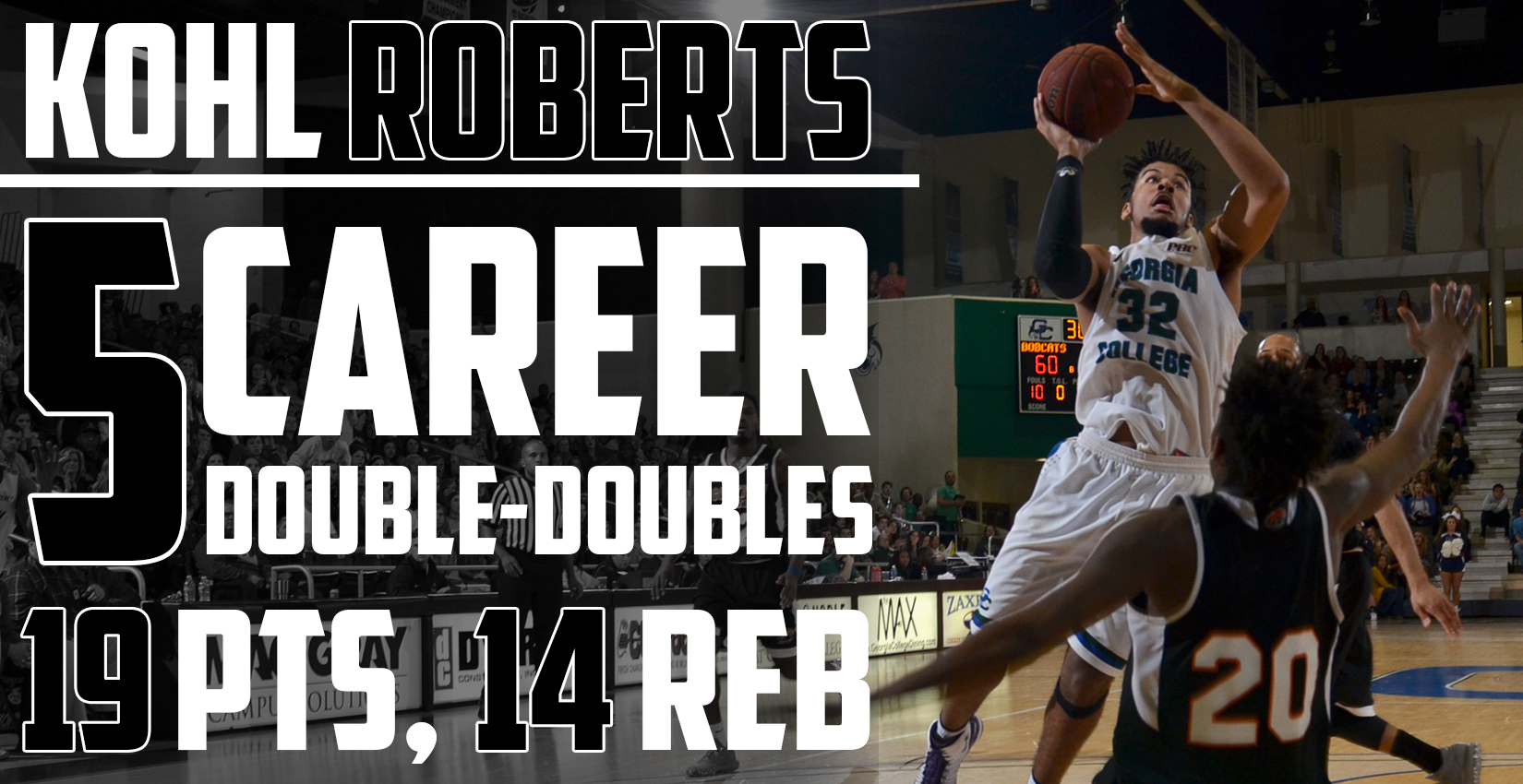Kohl Roberts had his fifth-career double-double with 19 points and 14 rebounds.