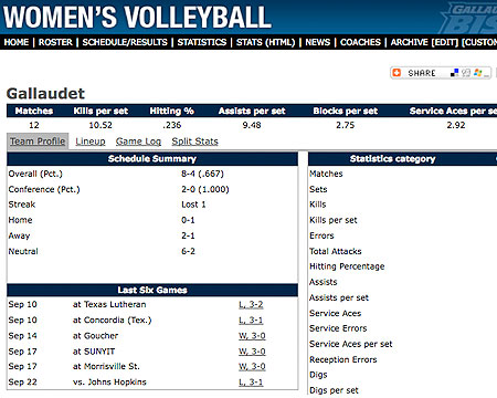 Enhanced statistics set to launch this weekend for Gallaudet athletics