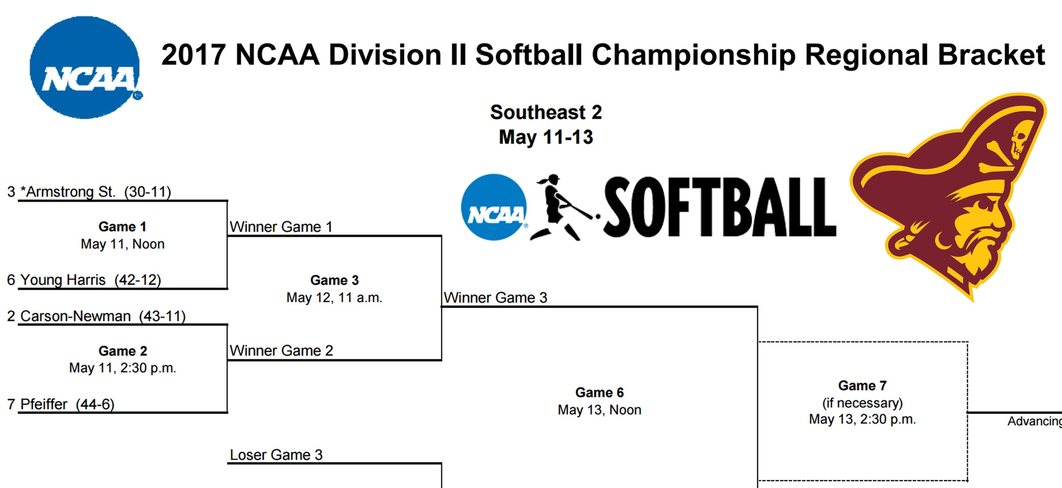 Armstrong State Softball Hosts 2017 NCAA DII Southeast Regional Action