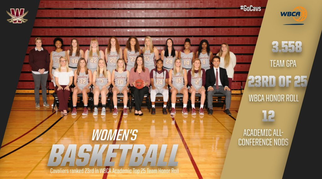 Women's Basketball Named to WBCA Honor Roll