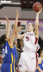 Women's Basketball Opens WCC Play Against Saint Mary's