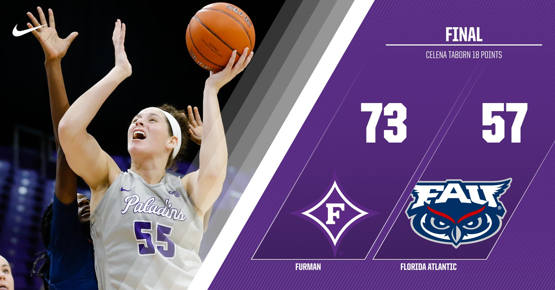 Strong Start Helps Furman Cruise Past Florida Atlantic, 73-57