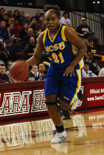 UCSB Hosts UC Riverside In Big West Showdown Thursday