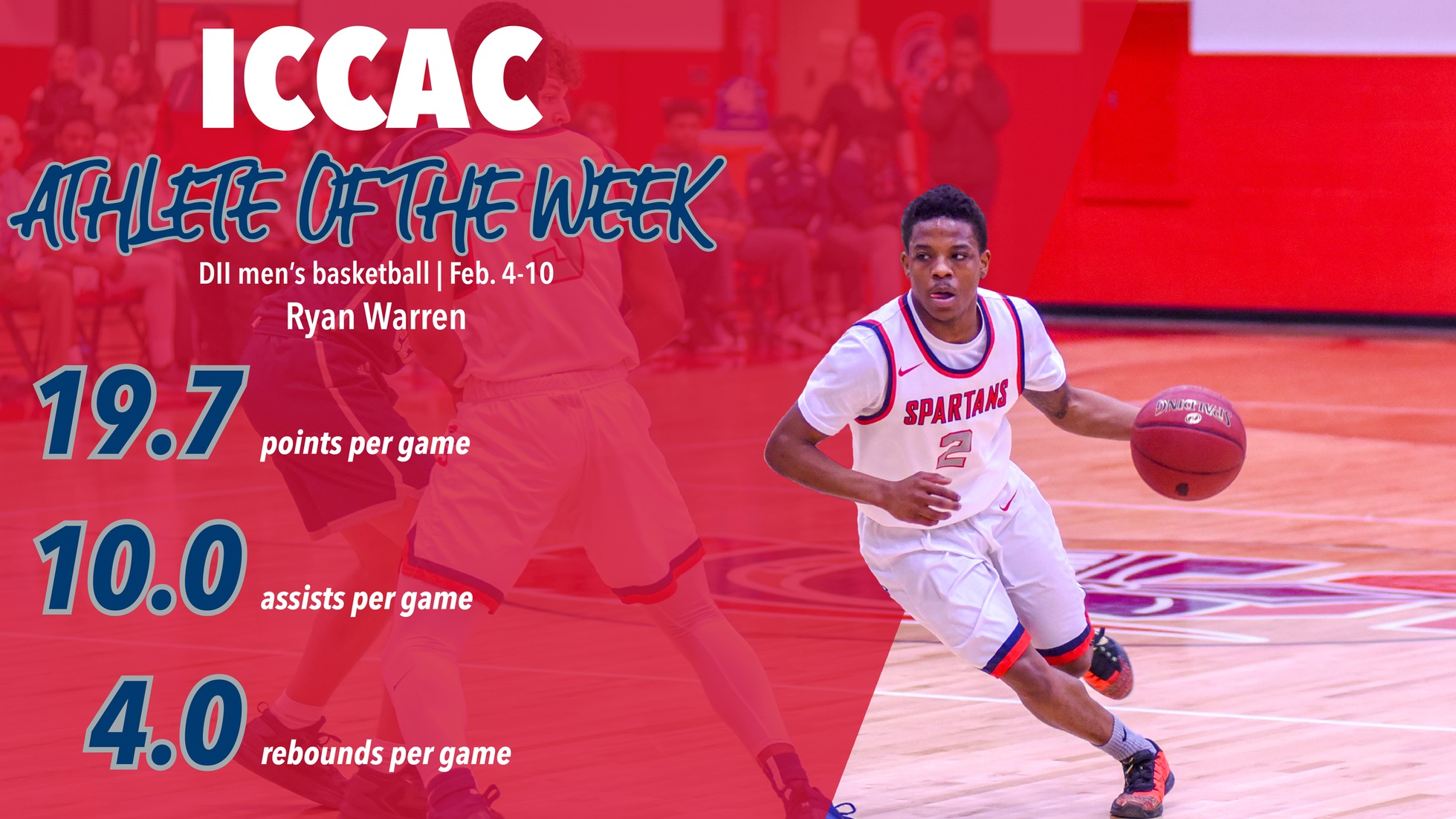 Southwestern sophomore Ryan Warren averaged 19.7 points, 10.0 assists and 4.0 rebounds per game over three games to earn ICCAC athlete of the week honors for DII men's basketball for the week of Feb. 4-10.