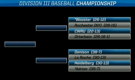 LA ROCHE BASEBALL HEADS TO ADRIAN, MI TO PLAY DENISON IN NCAA OPENING ROUND