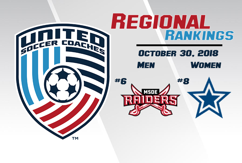 The MSOE men are ranked sixth and the Dominican women eighth in the latest set of regional rankings released Tuesday (Oct. 30) by United Soccer Coaches.