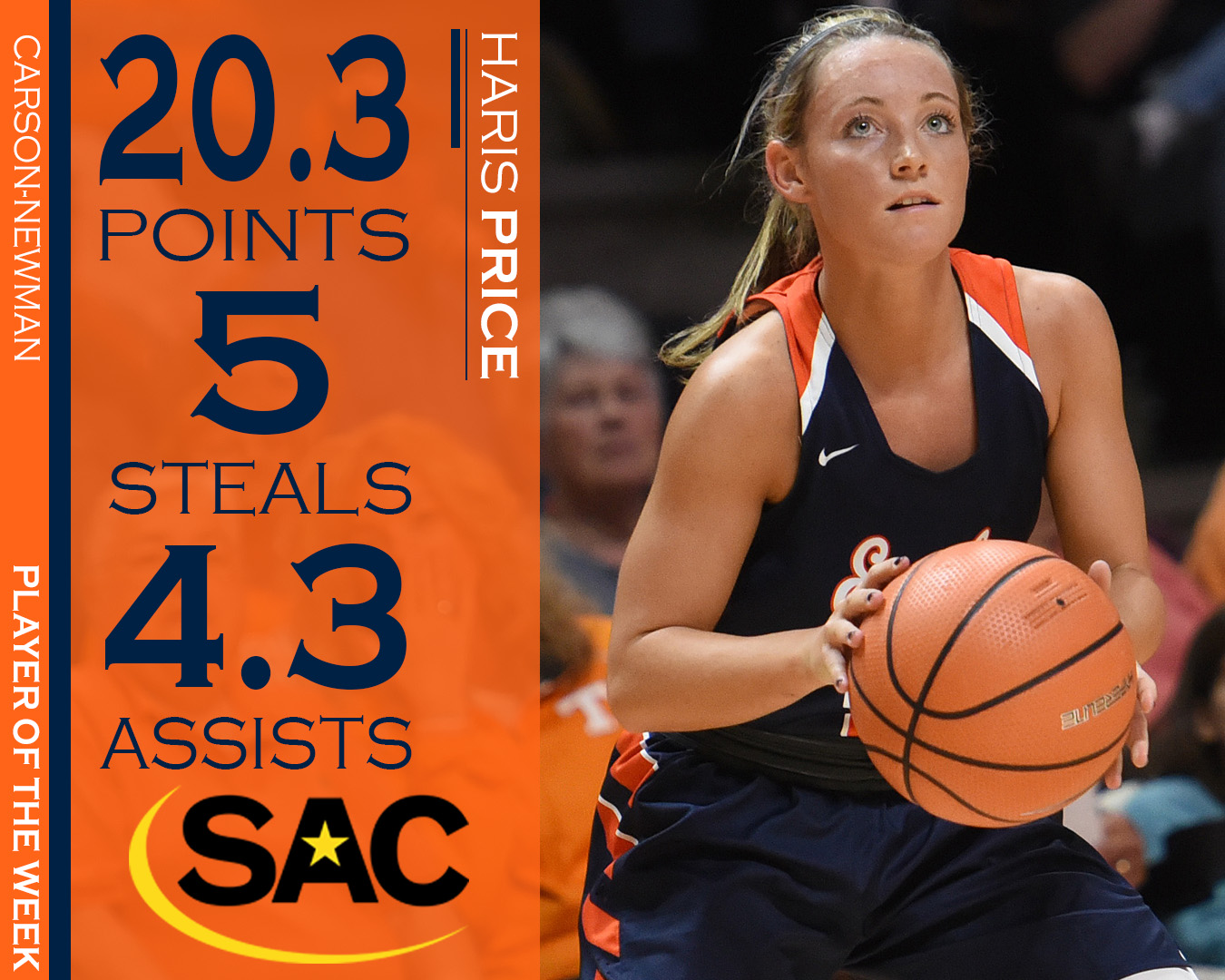 Pilfering Price collects SAC Player of the Week plaudit