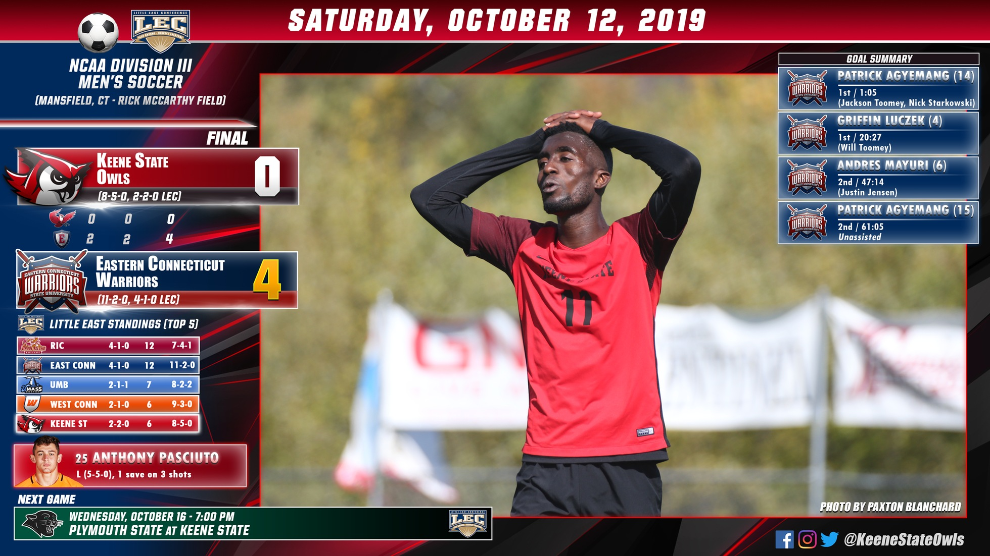 Men's Soccer Shut Out by Eastern Connecticut, 4-0