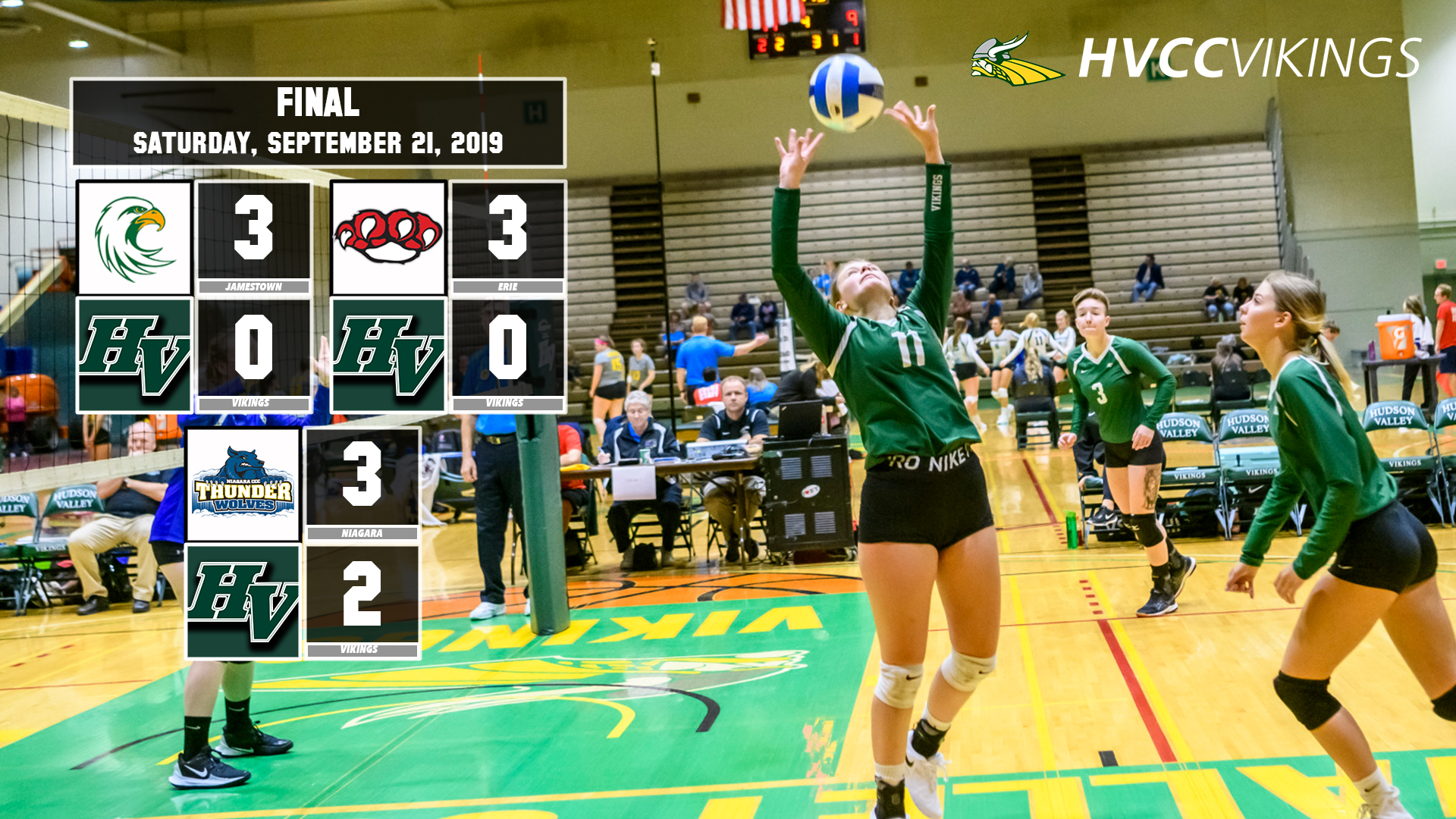Volleyball dropped all three matches at the North Country Pod on 9/21/19