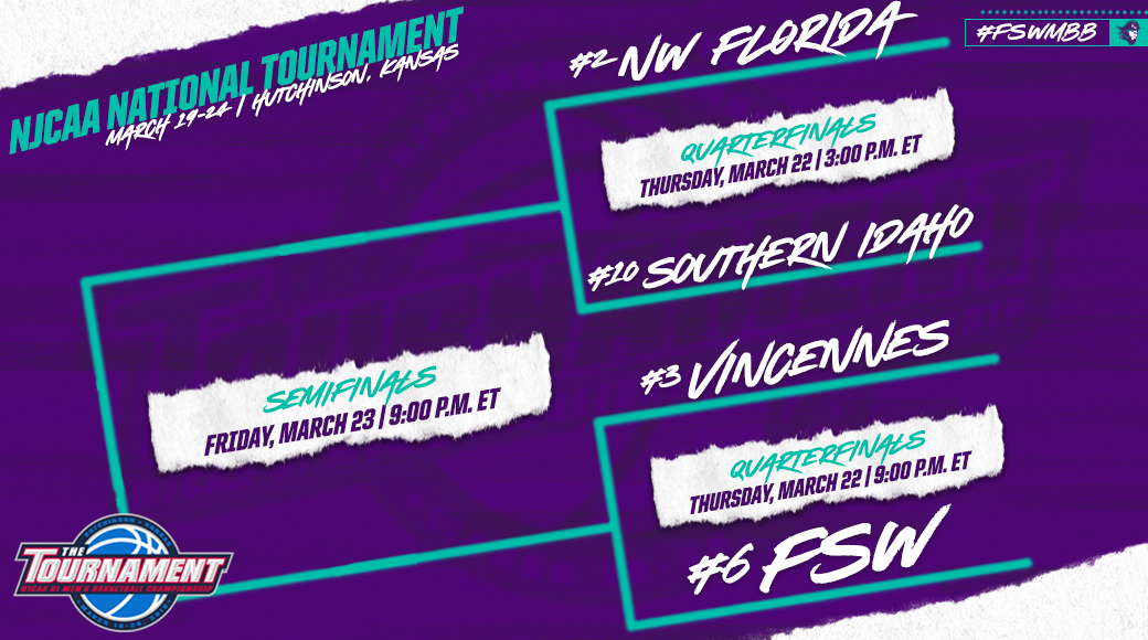 #FSWMBB Set To Battle Vincennes For A Berth To The NJCAA National Tournament Final Four