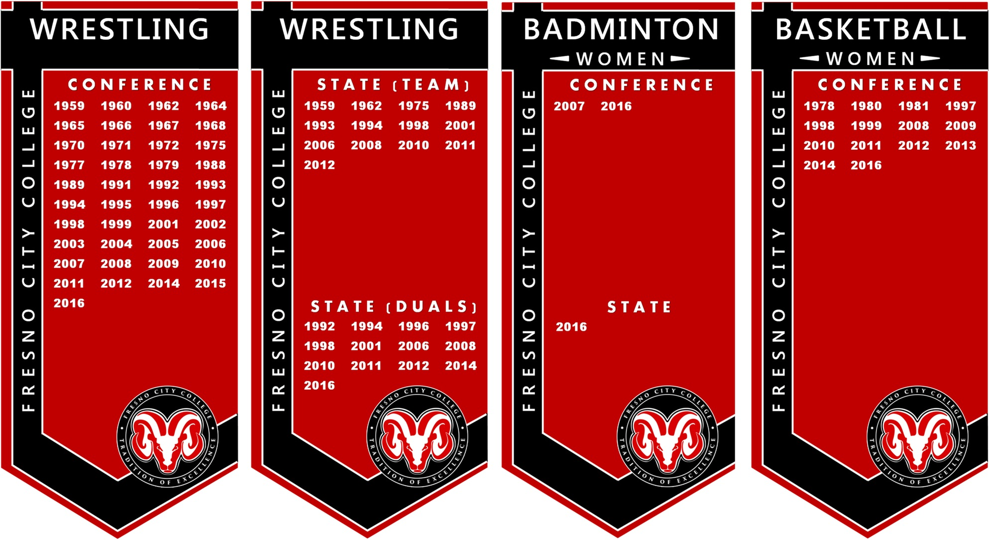 lists of Conference and Championship years for FCC's Wrestling, Women's Badminton, and Women's Basketball teams.