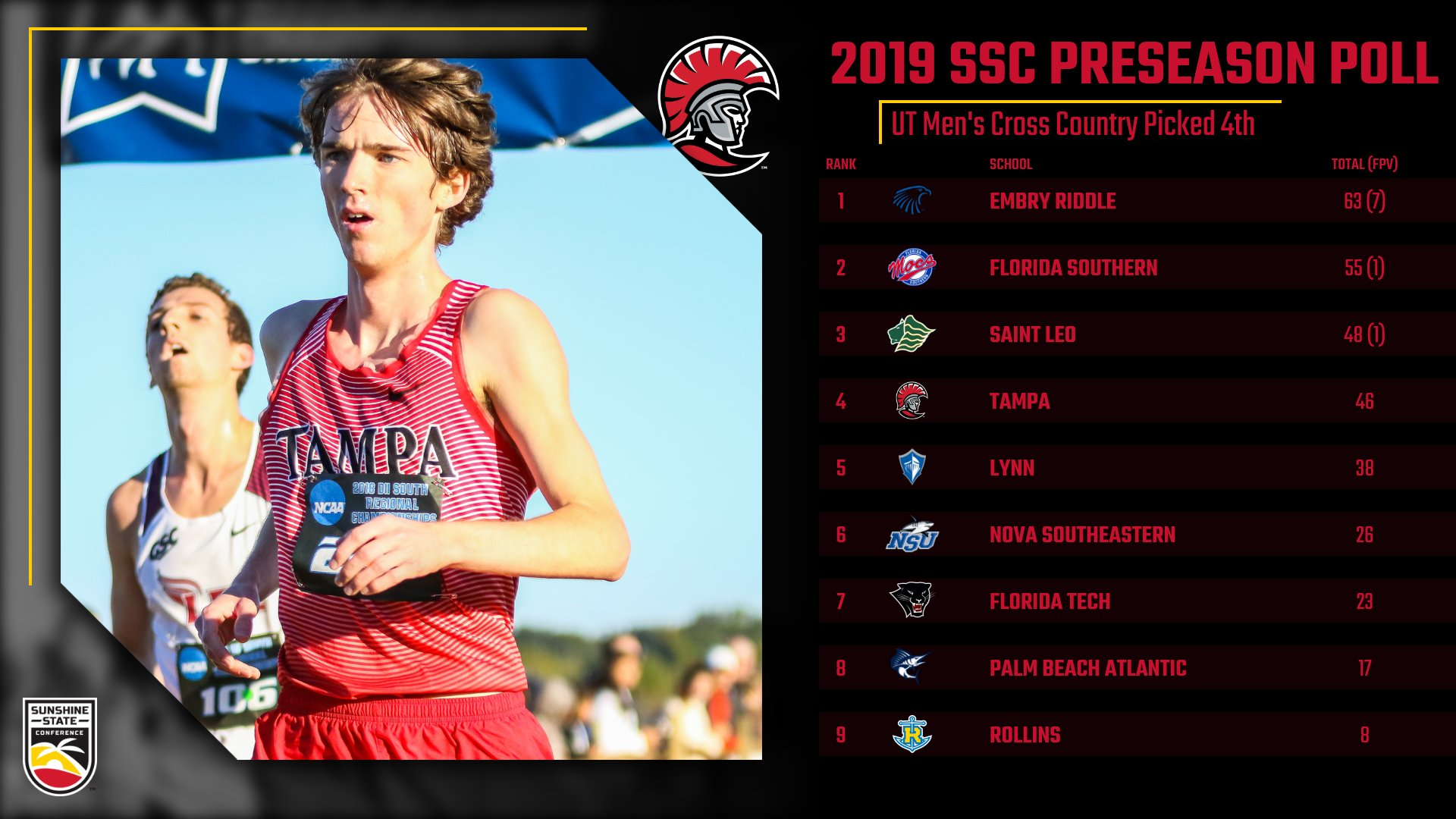 UT Men's Cross Country Selected Fourth in Preseason SSC Poll