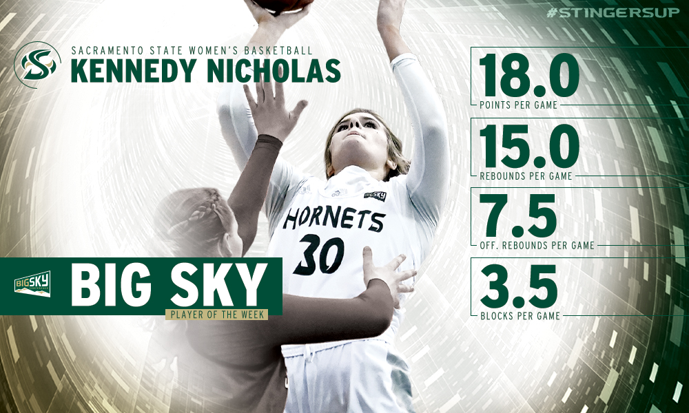 KENNEDY NICHOLAS NAMED BIG SKY PLAYER OF THE WEEK
