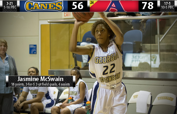 No. 24 Augusta State Shoots Past Lady Hurricanes