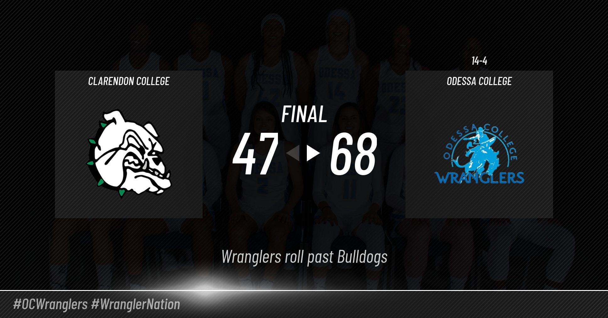 Wrangler Women pull away from Clarendon