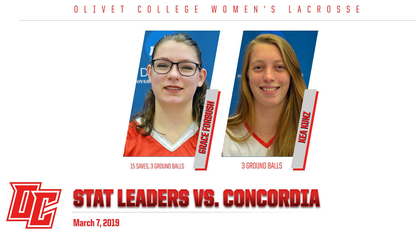 Women's lacrosse team falls to Concordia