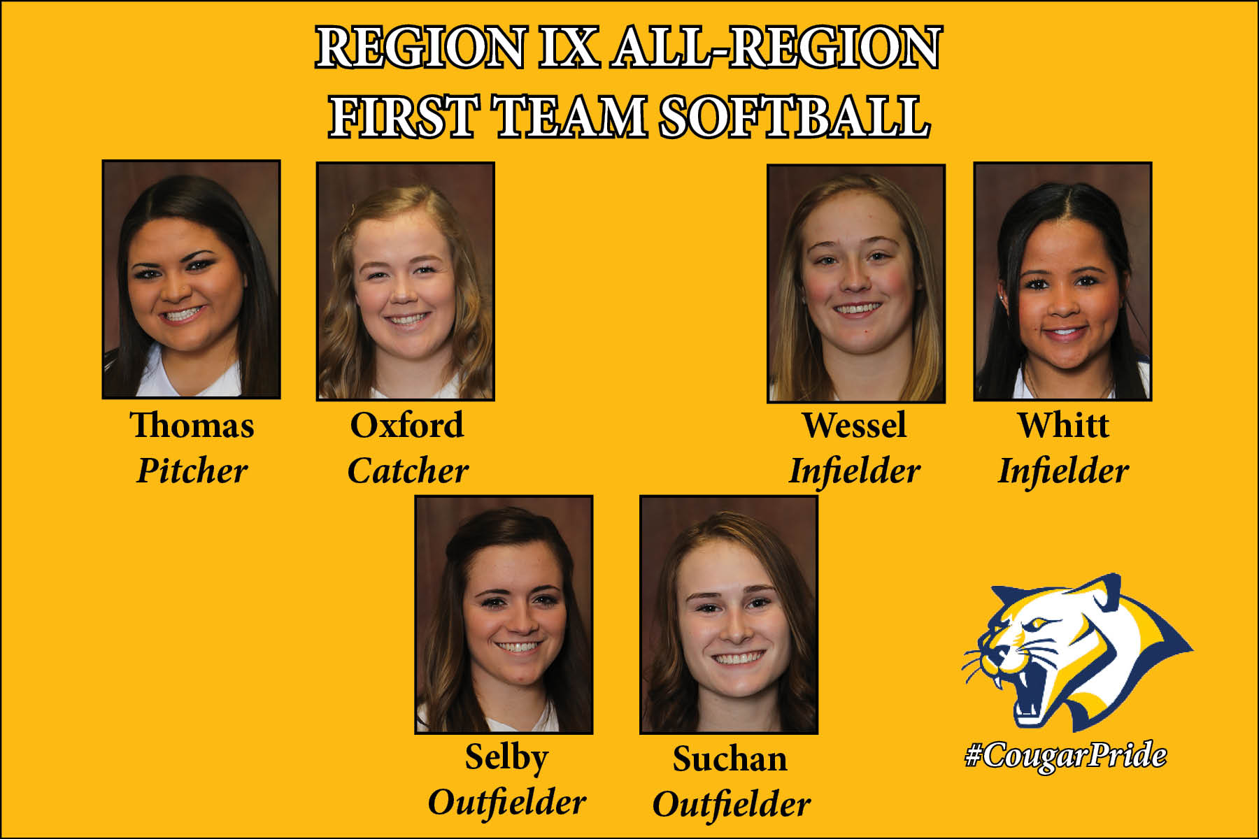 WNCC places six on all-region softball team