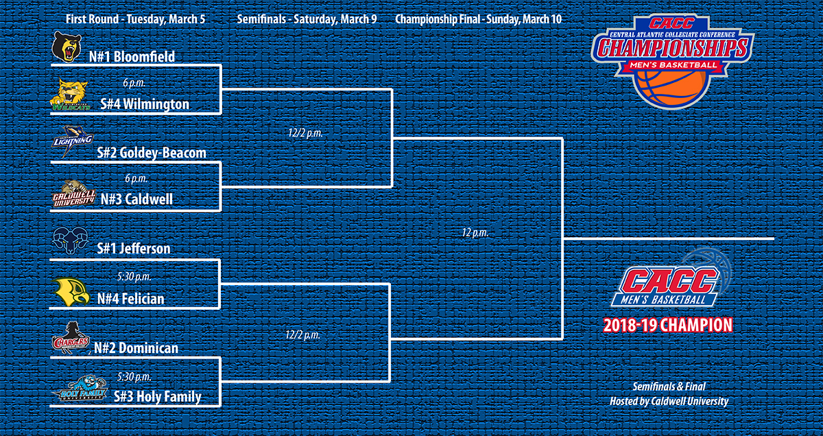 2018-2019 CACC MEN'S BASKETBALL CHAMPIONSHIP BRACKET IS OFFICIALLY SET