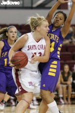 Women's Basketball Host No. 7/7 Stanford Tuesday; Travels To Saint Mary's Saturday