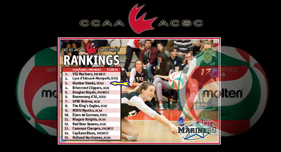 HAWKS HOLD STEADY AT NUMBER THREE IN THE NATION