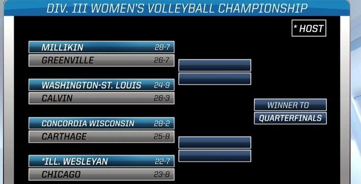 Women's Volleyball to play Carthage in NCAA Tournament
