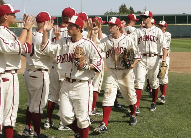 Santa Clara Baseball Faces Cal, Pepperdine This Week