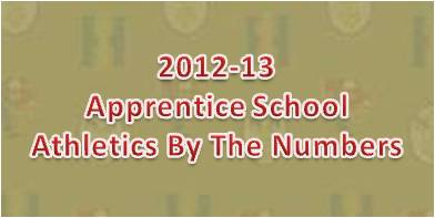 2011-12 Apprentice School Athletics By The Numbers