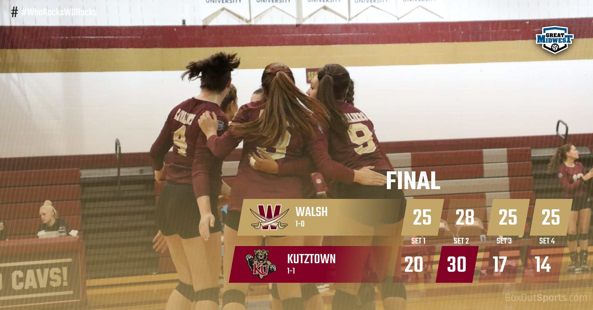 Cavaliers Open 2019 Season With Four Set Win