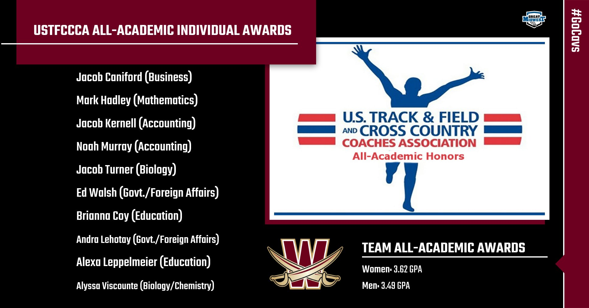 Men's and Women's XC Named USTFCCCA All-Academic Teams