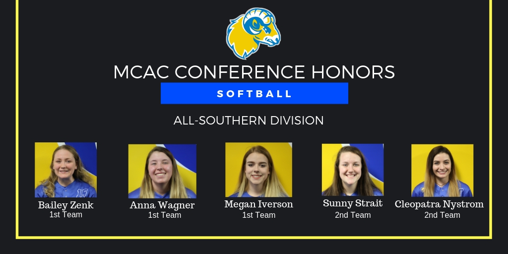 Five Golden Rams Named All-Southern Division