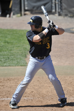 Brian Klukowicz is a .444 career hitter in four games against Towson