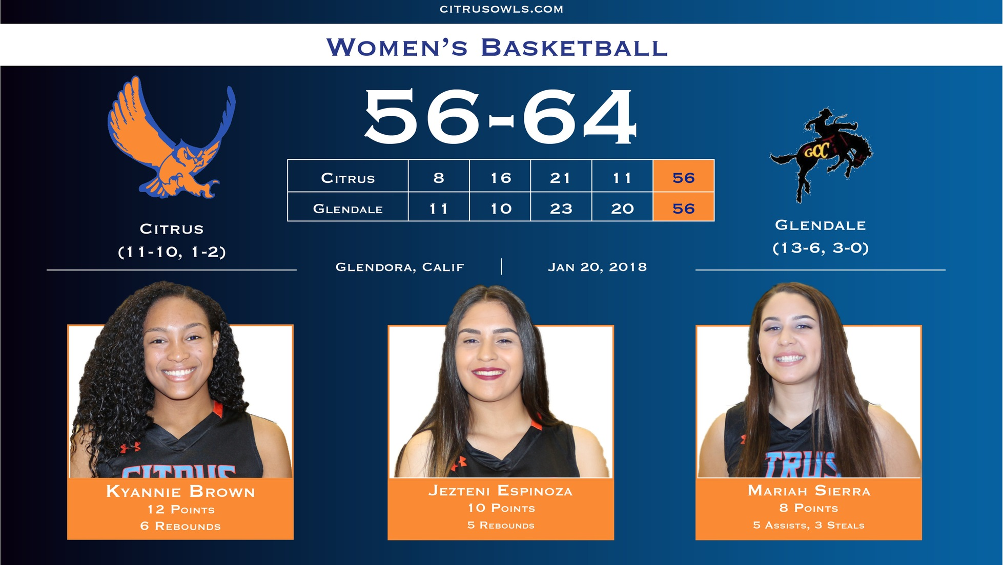 Owls Play Vaqueros Tightly But Fall Short