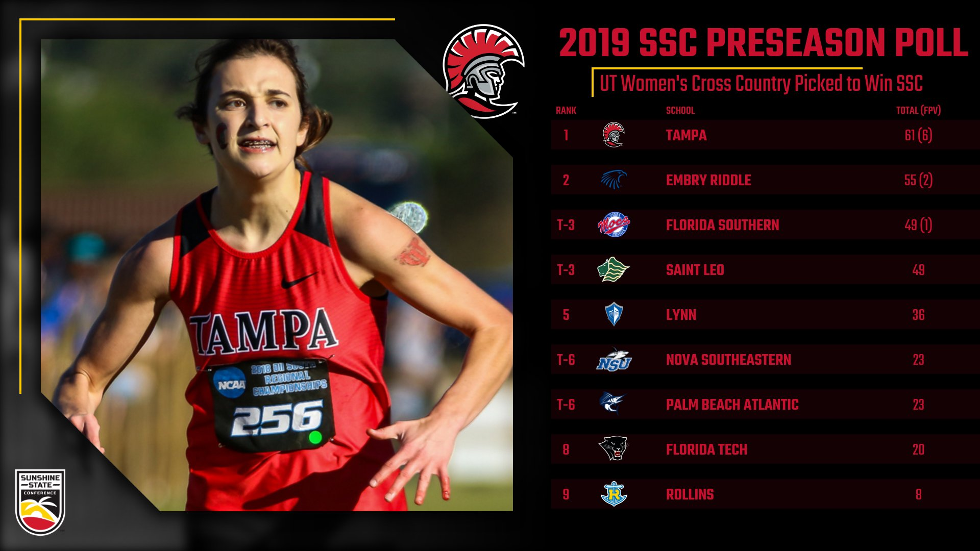 Tampa Picked to Win SSC Women's Cross Country Title