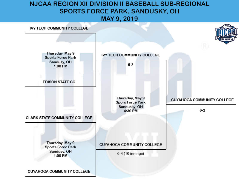 2019 NJCAA Region XII Division II Baseball Sub-Regional Tournament Bracket.