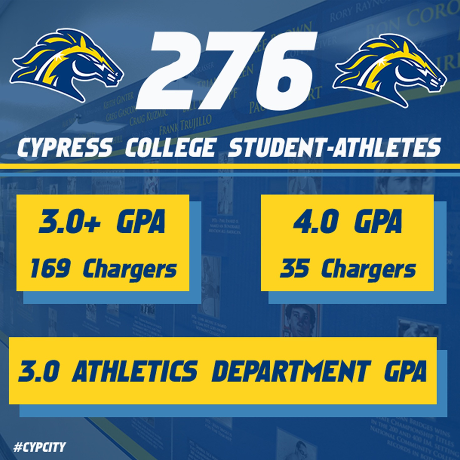 Cypress College Student Athletes Set New Standard for Academic Performance