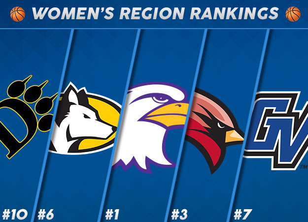 Ashland Remains Atop Women's Basketball Region Rankings