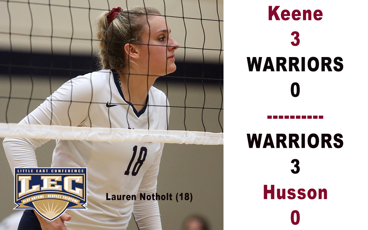 Women's Volleyball: Attack Errors Undo Warriors as Keene Prevails in Little East Opener