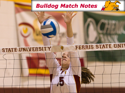 Women's Volleyball Weekly Notes (Matches 15-16)
