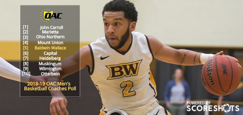 Men's Basketball Slated Fifth in OAC Preseason Poll