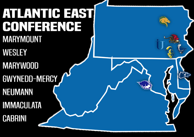 Marymount Joins Six Other Institutions In Formation of Atlantic East Conference