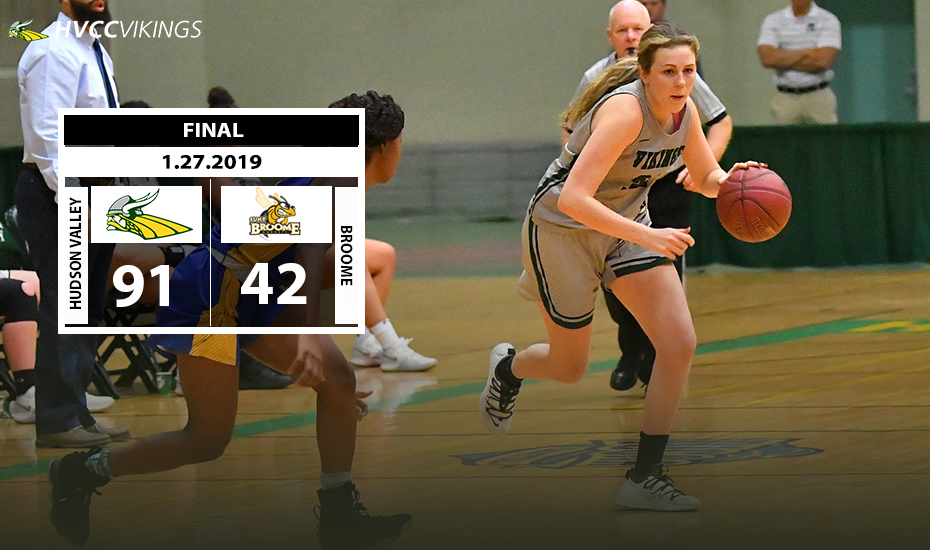 Women's basketball (Final)