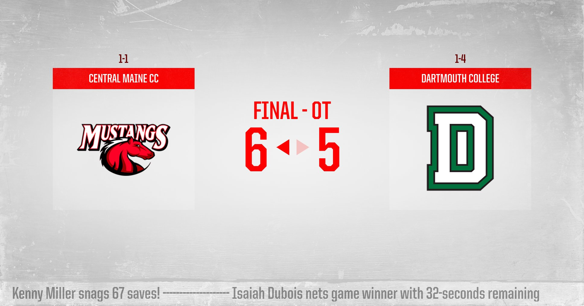 Men's Ice Hockey shocks Dartmouth in overtime!