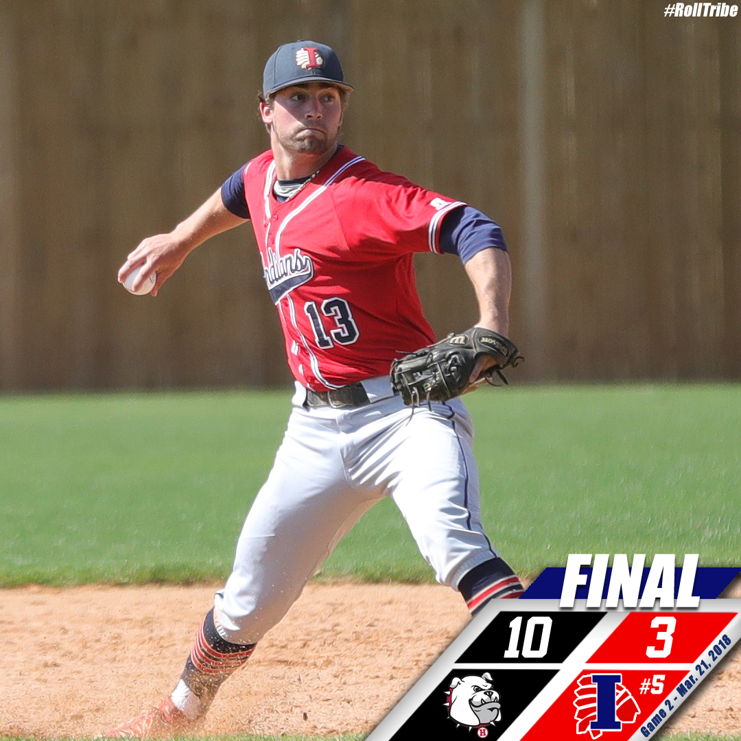 Holmes hands No. 5 Indians first MACJC loss