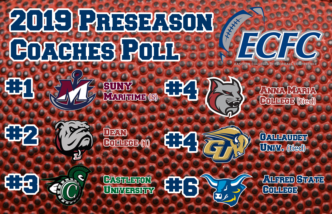 Privateers Tabbed as 2019 ECFC Preseason Favorites