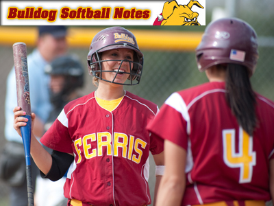 Six Home Games On Tap This Week For Ferris State Softball